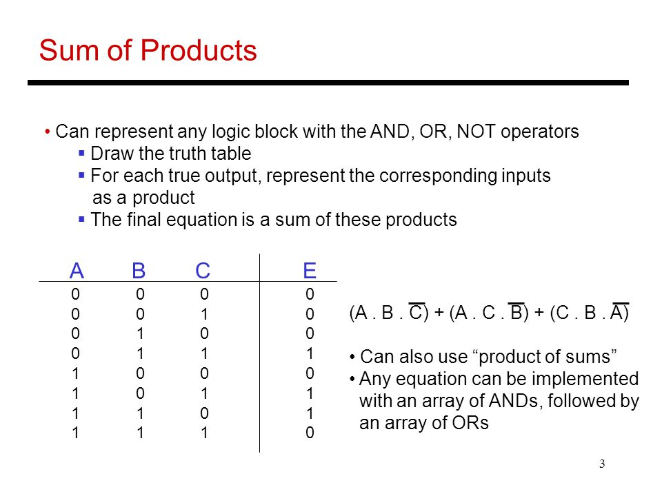 3 Sum of Products Can represent any logic block with the AND, OR, NOT operators  Draw the truth table  For each true output, represent the corresponding inputs as a product  The final equation is a sum of these products A B C E 0 0 0 0 0 0 1 0 0 1 0 0 0 1 1 1 1 0 0 0 1 0 1 1 1 1 0 1 1 1 1 0 (A.