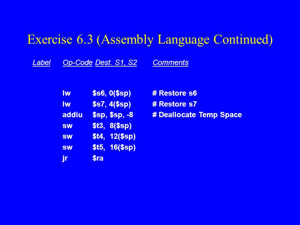 "Exercise 6.3 (Assembly Language Body) LabelOp-Code Dest. S1, S2Comments loop:lbu$t1, 0($t6) addi$t6, $t6, 1 blt$t1, $s6, num# ""A"" bgt$t1, $s7, lowc# """