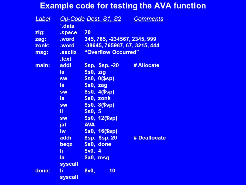 Exercise 6.5 AVA (&X, &Y, &Z, N, status) Write a function to perform an absolute value vector addition. Use the stack to pass parameters. The paramete