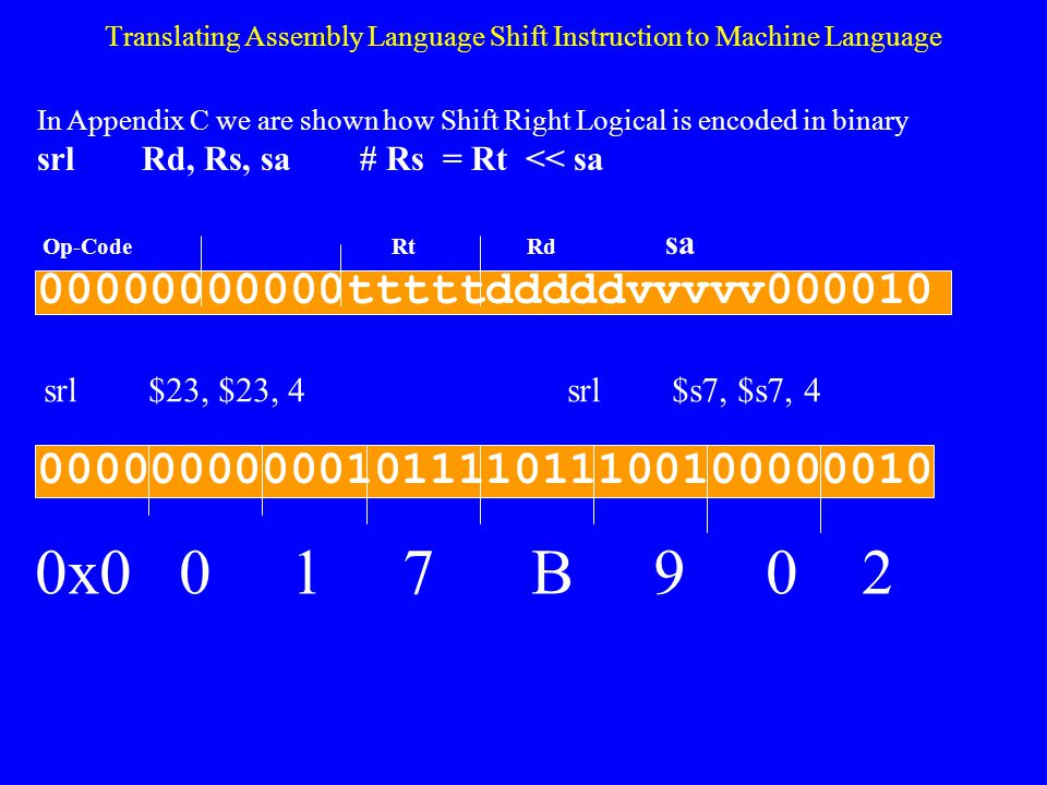 Translating Assembly Language Store Byte to Machine Language In Appendix C we are shown how Store Byte is encoded in binary sbRt, offset(Rs) # Mem[RF[