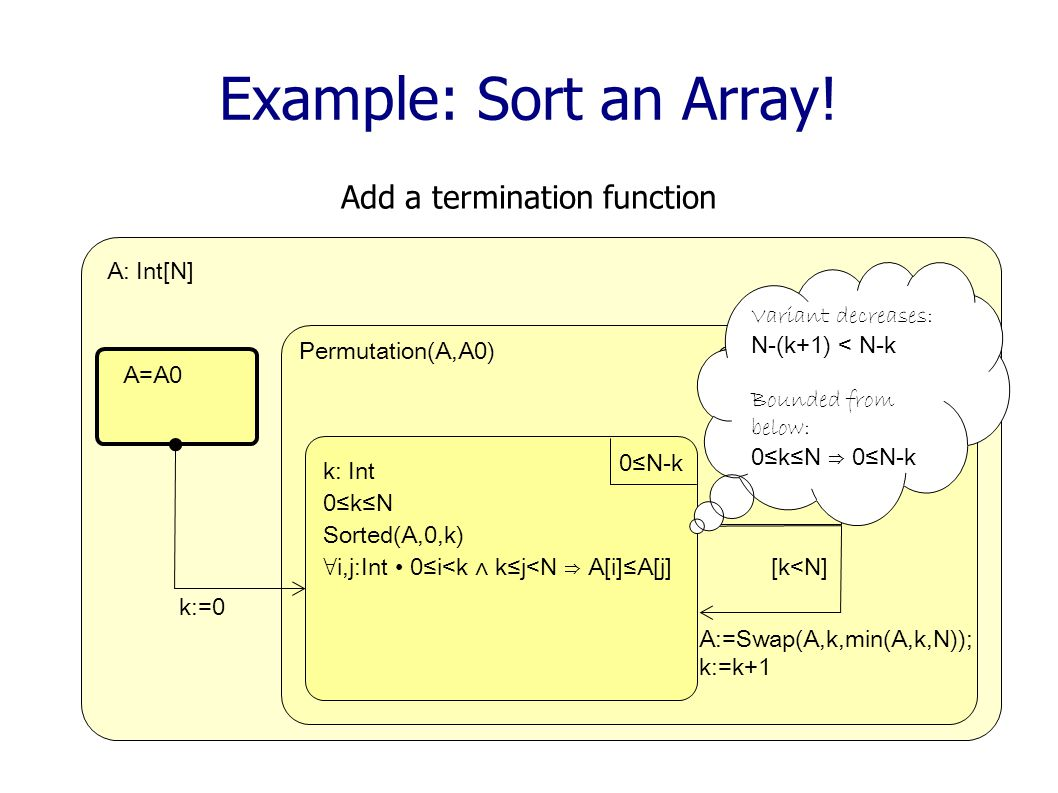 Example: Sort an Array.