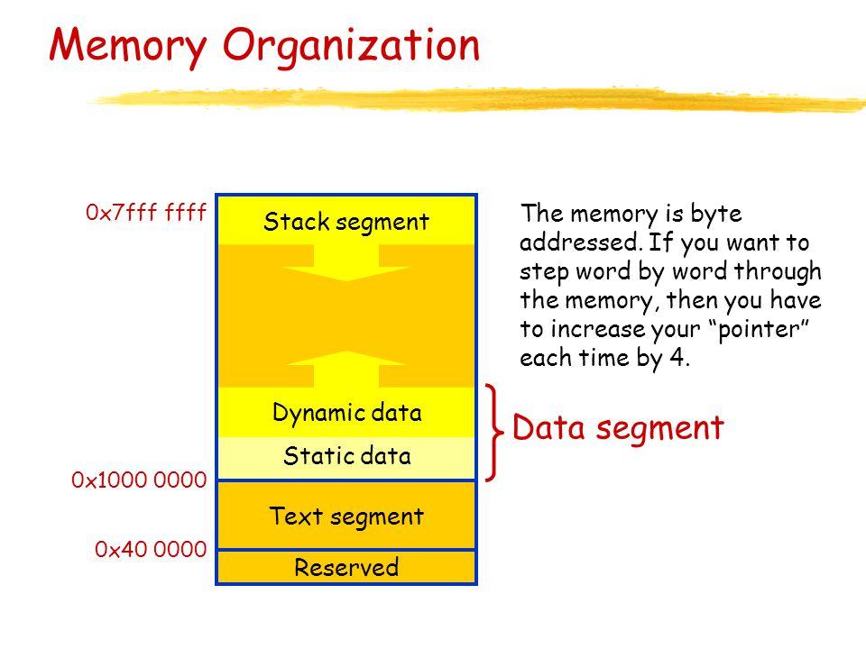Memory Organization 0x40 0000 0x1000 0000 0x7fff ffff Reserved Stack segment Dynamic data Static data Text segment Data segment The memory is byte add