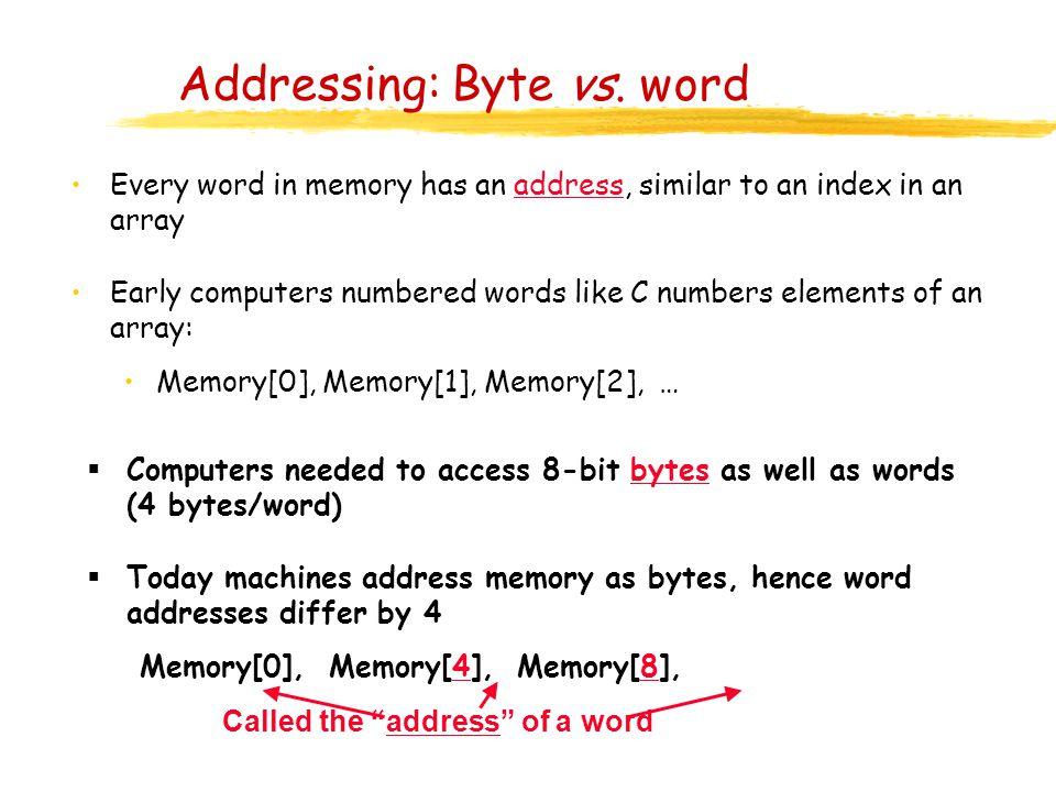 Example: Compile This main() { int i,j,k,m; /* i-m:$s0-$s3 */ i = mult(j,k);...