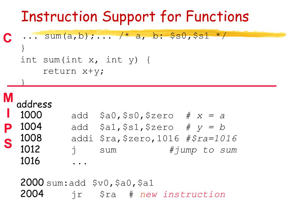 Instruction Support for Functions... sum(a,b);... /* a, b: $s0,$s1 */ } int sum(int x, int y) { return x+y; } address 1000 add $a0,$s0,$zero # x = a 1