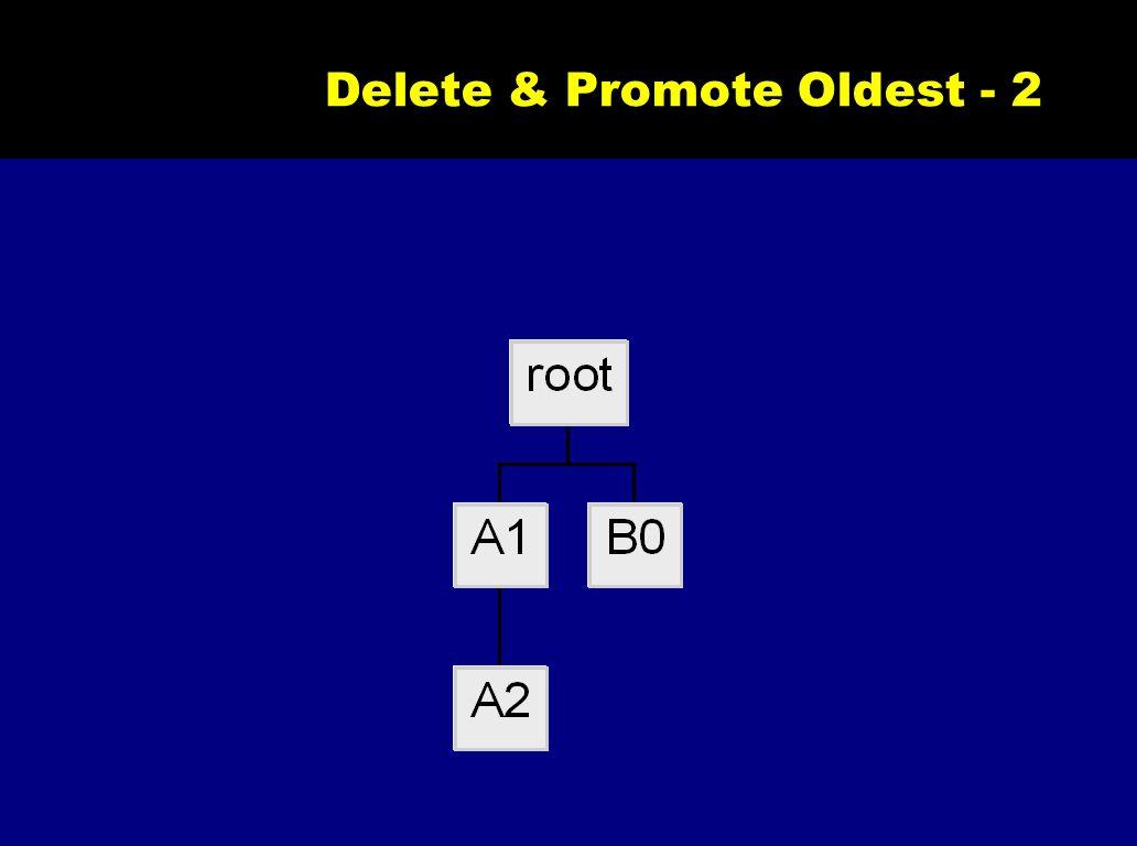Delete & Promote Oldest - 2