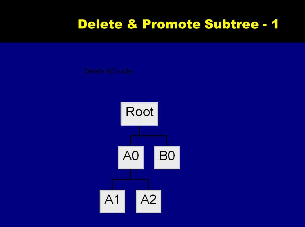 Delete & Promote Subtree - 1 Delete A0 node