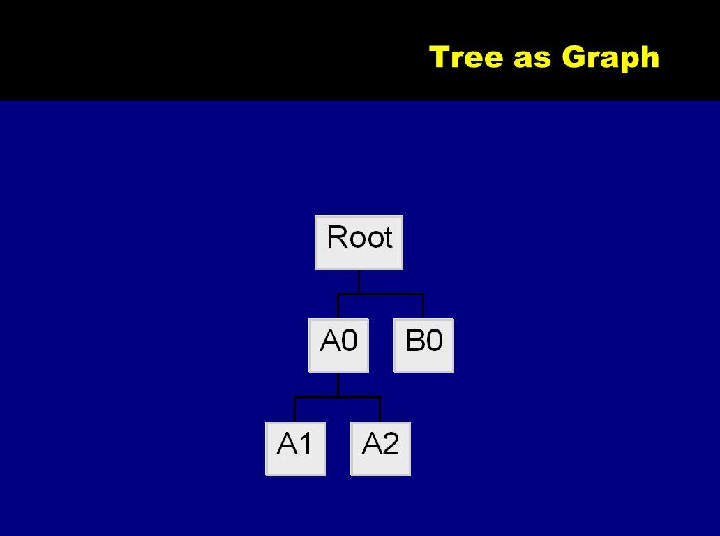 Tree as Graph