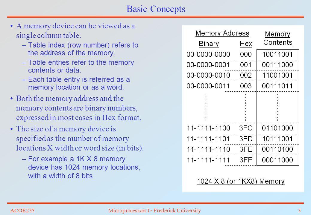 ACOE255Microprocessors I - Frederick University34 Example: ( 32X4 RAM module using 8X4 RAM chips - Assume an 8-address line processor )