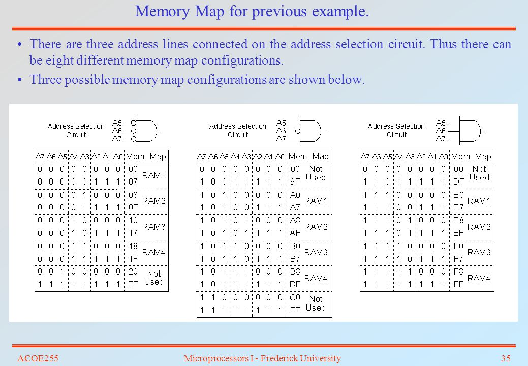 ACOE255Microprocessors I - Frederick University35 Memory Map for previous example. There are three address lines connected on the address selection ci