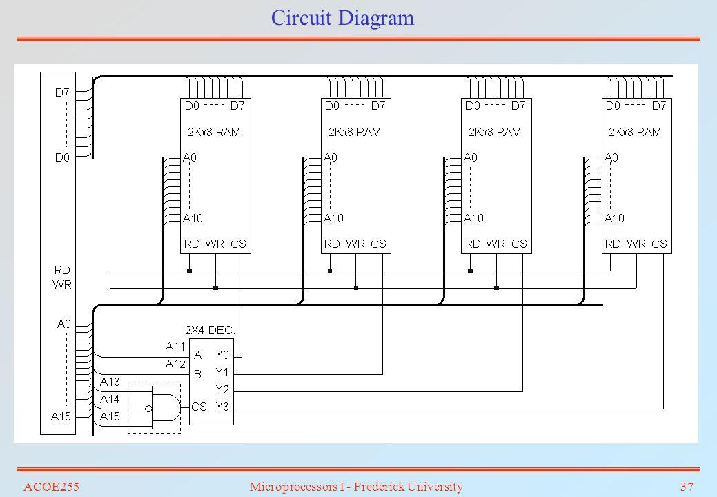 ACOE255Microprocessors I - Frederick University37 Circuit Diagram