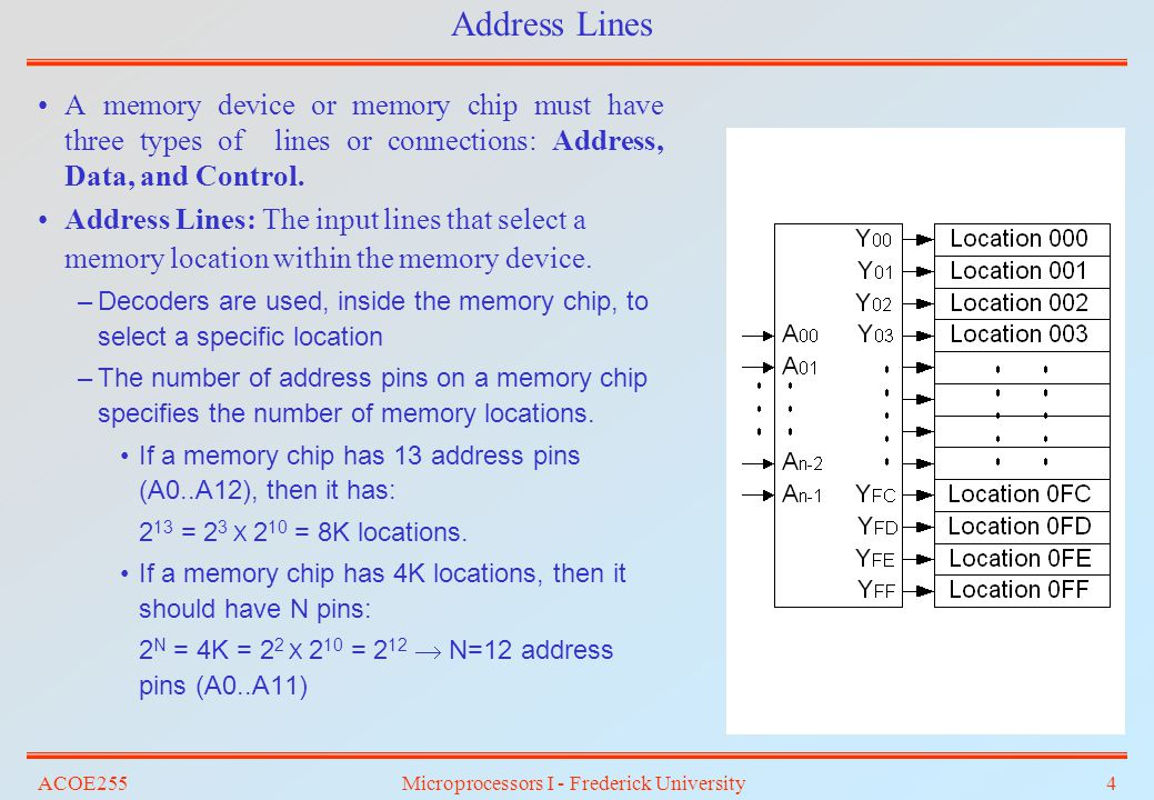 ACOE255Microprocessors I - Frederick University55 16-bit Memory Interfacing (8086, 80286, 80186, 80386SX) The 8086 differs from the 8088 in three ways: –The data bus is 16 bits wide instead of 8 bits as on the 8088 –The IO/M' signal on the8088 is replaced by the M/IO' on the 8086 –There is a BHE' (Bus High Enable) signal to enable the upper data bus lines (D 8..D 15 ).