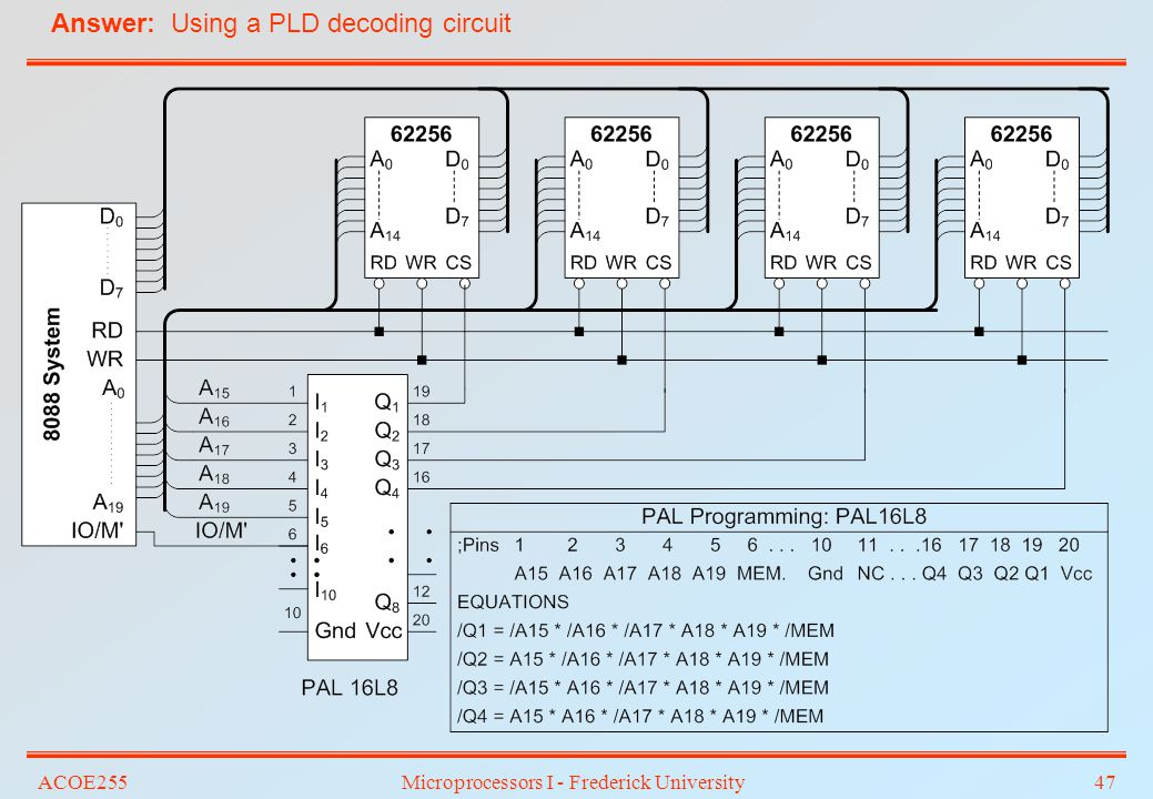 ACOE255Microprocessors I - Frederick University47 Answer: Using a PLD decoding circuit