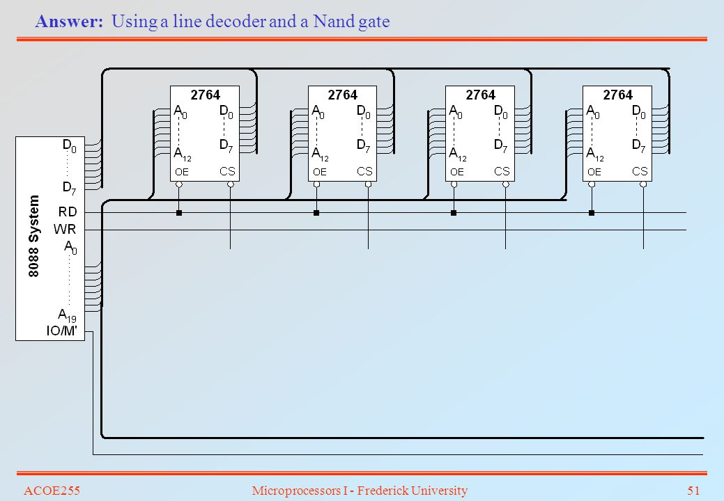 ACOE255Microprocessors I - Frederick University51 Answer: Using a line decoder and a Nand gate