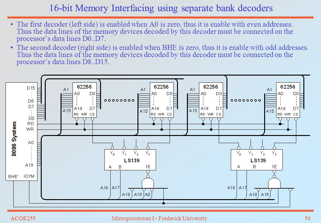 ACOE255Microprocessors I - Frederick University56 16-bit Memory Interfacing using separate bank decoders The first decoder (left side) is enabled when