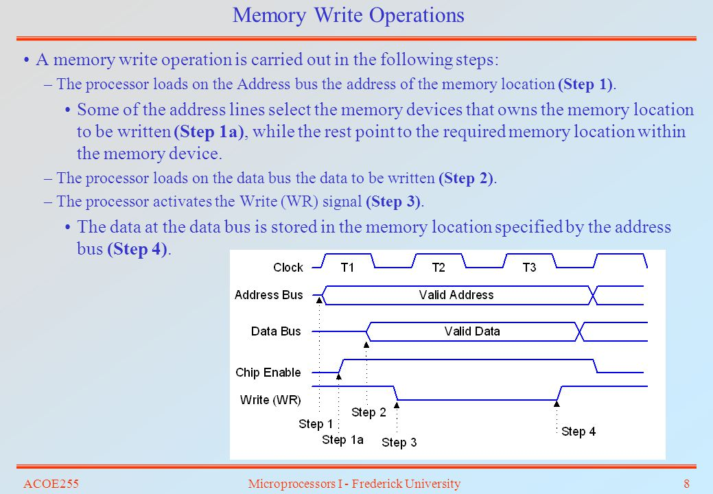 ACOE255Microprocessors I - Frederick University9 Types of Semiconductor Memory Devices Read Only Memory (ROM) A memory device that maintains its data permanently (or until the device is reprogrammed).