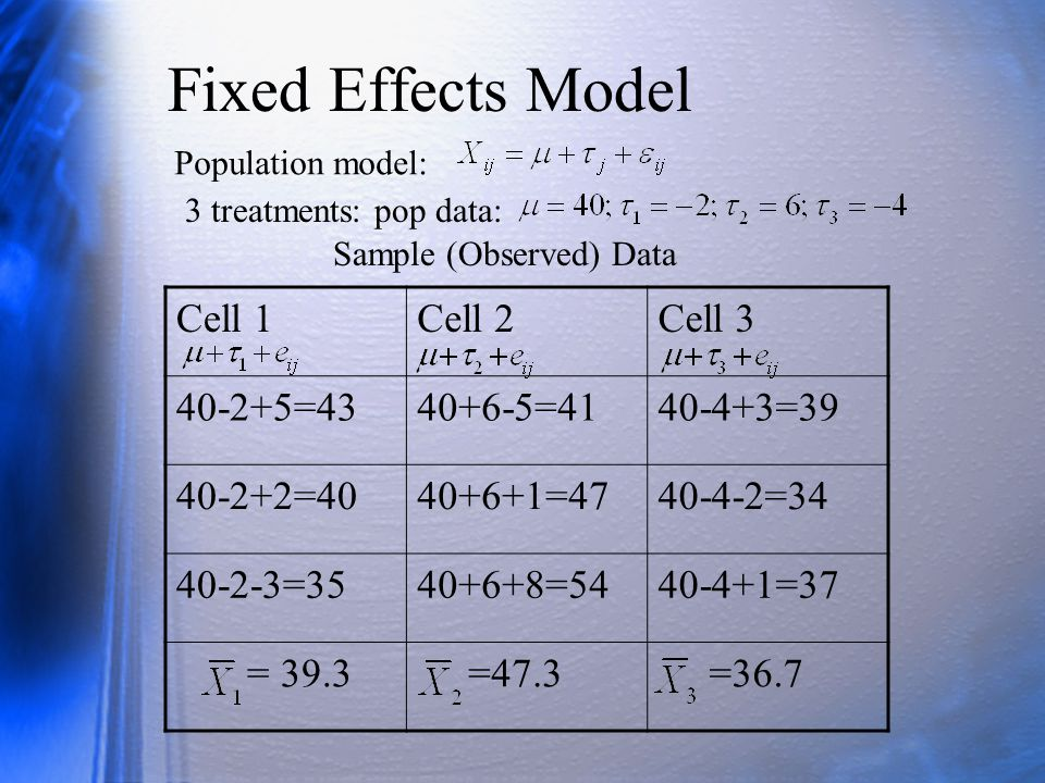 Fixed Effects Model Cell 1Cell 2Cell 3 40-2+5=4340+6-5=4140-4+3=39 40-2+2=4040+6+1=4740-4-2=34 40-2-3=3540+6+8=5440-4+1=37 = 39.3 =47.3 =36.7 Population model: 3 treatments: pop data: Sample (Observed) Data