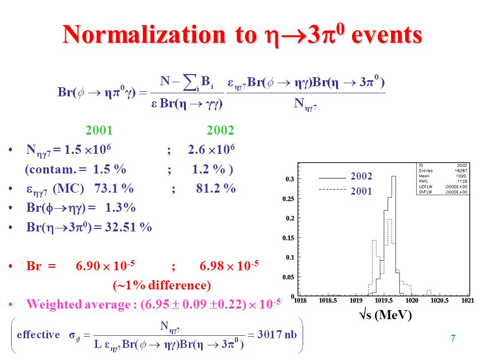 7 Normalization to  3  0 events 2001 2002 N  7 = 1.5  10 6 ; 2.6  10 6 (contam.