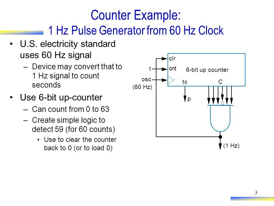 3 Counter Example: 1 Hz Pulse Generator from 60 Hz Clock U.S.