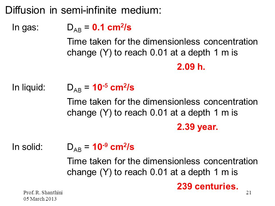 Prof. R. Shanthini 05 March 2013 21 Diffusion in semi-infinite medium: In gas: D AB = 0.1 cm 2 /s Time taken for the dimensionless concentration chang
