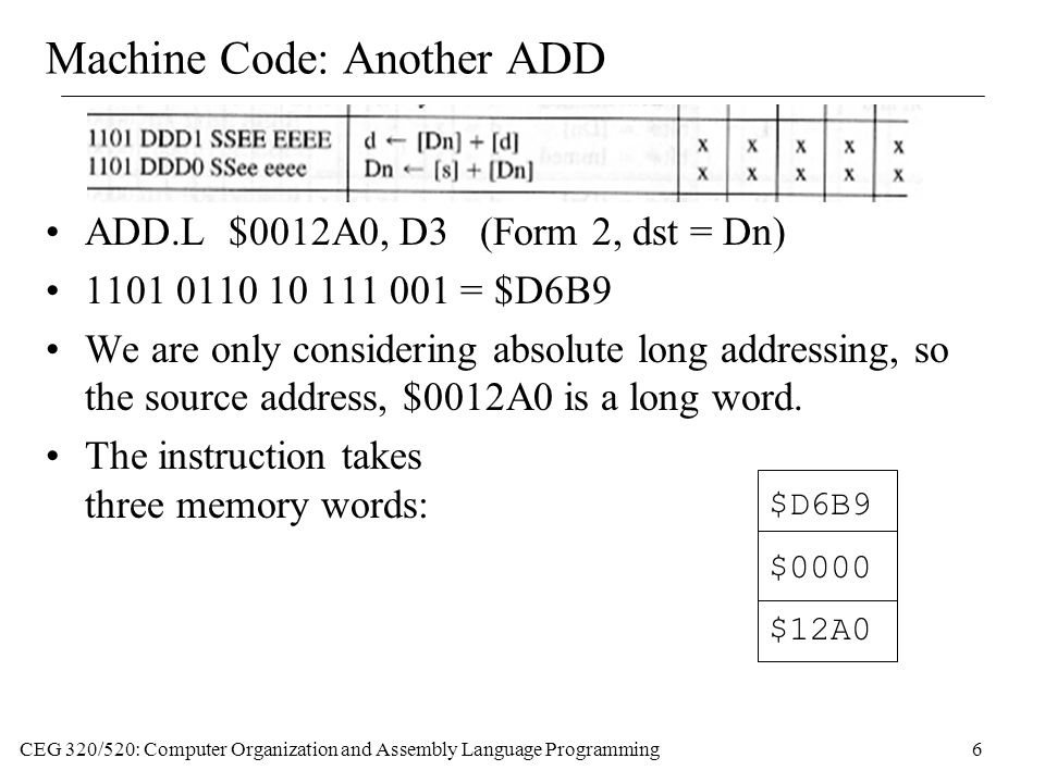 CEG 320/520: Computer Organization and Assembly Language Programming6 Machine Code: Another ADD ADD.L $0012A0, D3 (Form 2, dst = Dn) 1101 0110 10 111
