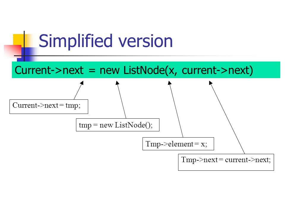 Simplified version Current->next = new ListNode(x, current->next) tmp = new ListNode(); Current->next = tmp; Tmp->next = current->next; Tmp->element = x;