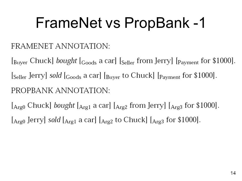 14 FrameNet vs PropBank -1