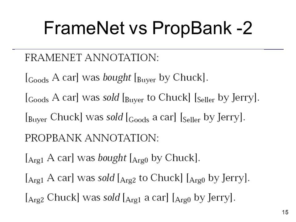 15 FrameNet vs PropBank -2