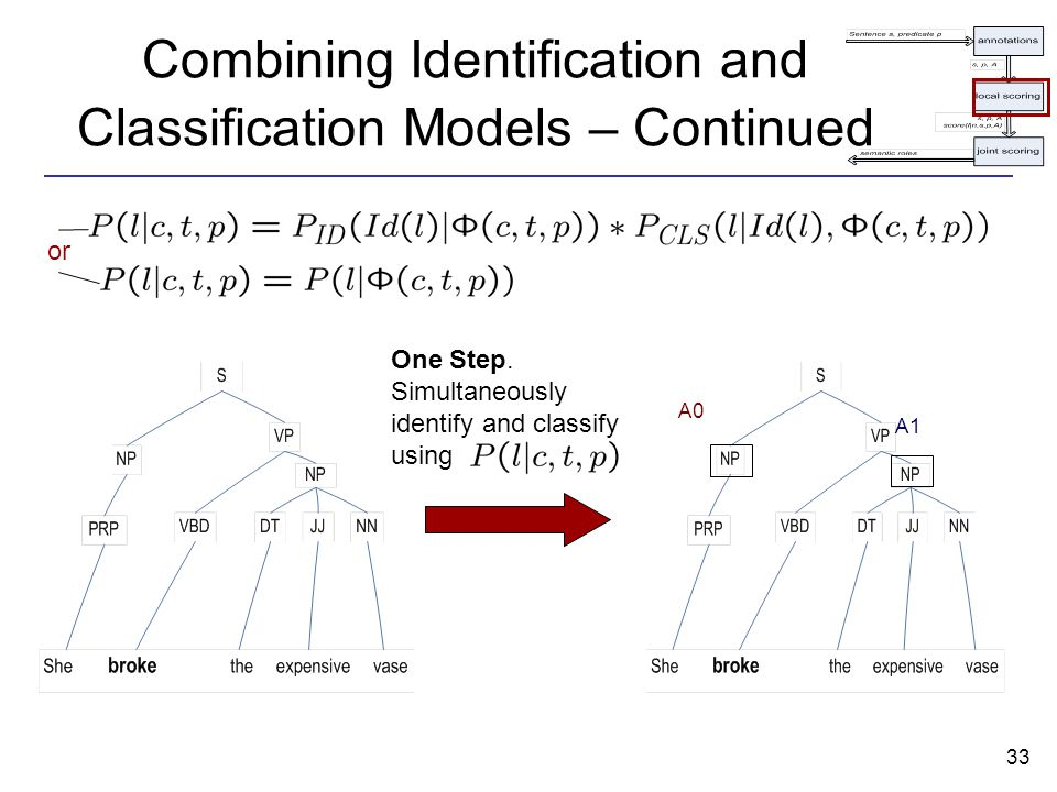 33 Combining Identification and Classification Models – Continued One Step.