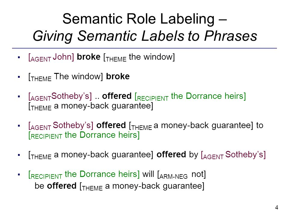 4 Semantic Role Labeling – Giving Semantic Labels to Phrases  [ AGENT John] broke [ THEME the window]  [ THEME The window] broke  [ AGENT Sotheby's]..