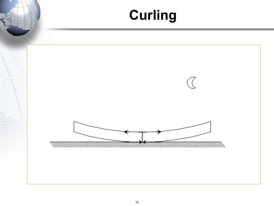 15 Curling
