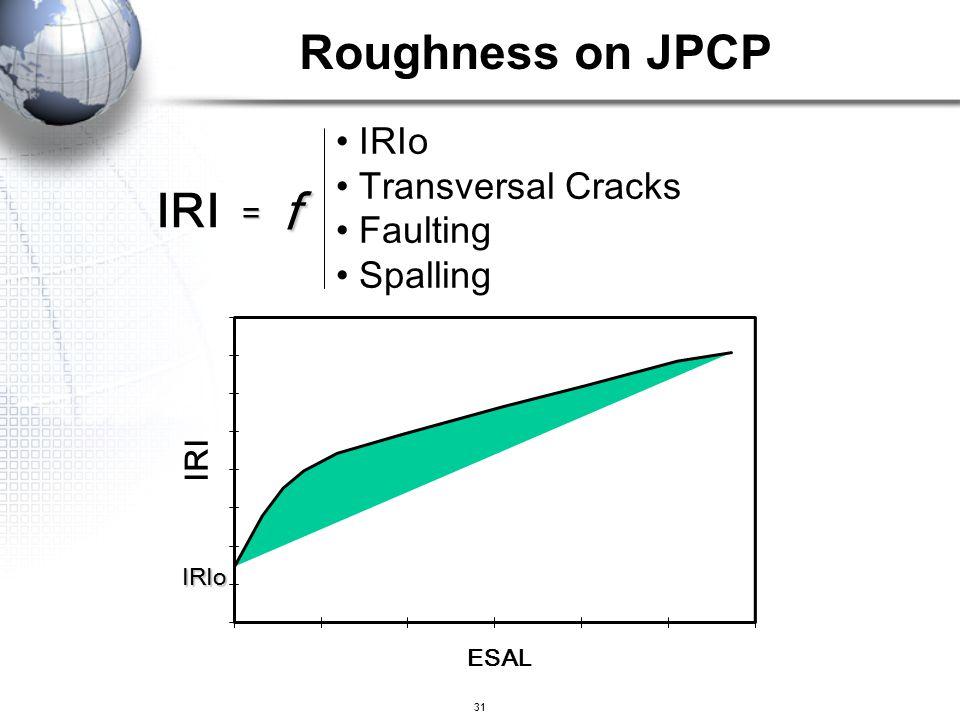 31 IRI IRIo Transversal Cracks Faulting Spalling = f ESAL IRI IRIo Roughness on JPCP