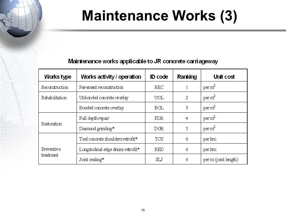 35 Maintenance Works (3)