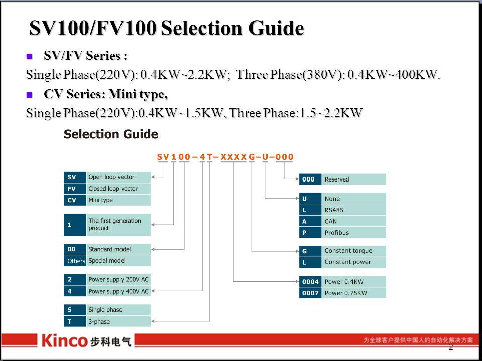 SV100/FV100 Selection Guide SV/FV Series : SV/FV Series : Single Phase(220V): 0.4KW~2.2KW; Three Phase(380V): 0.4KW~400KW. CV Series: Mini type, CV Se