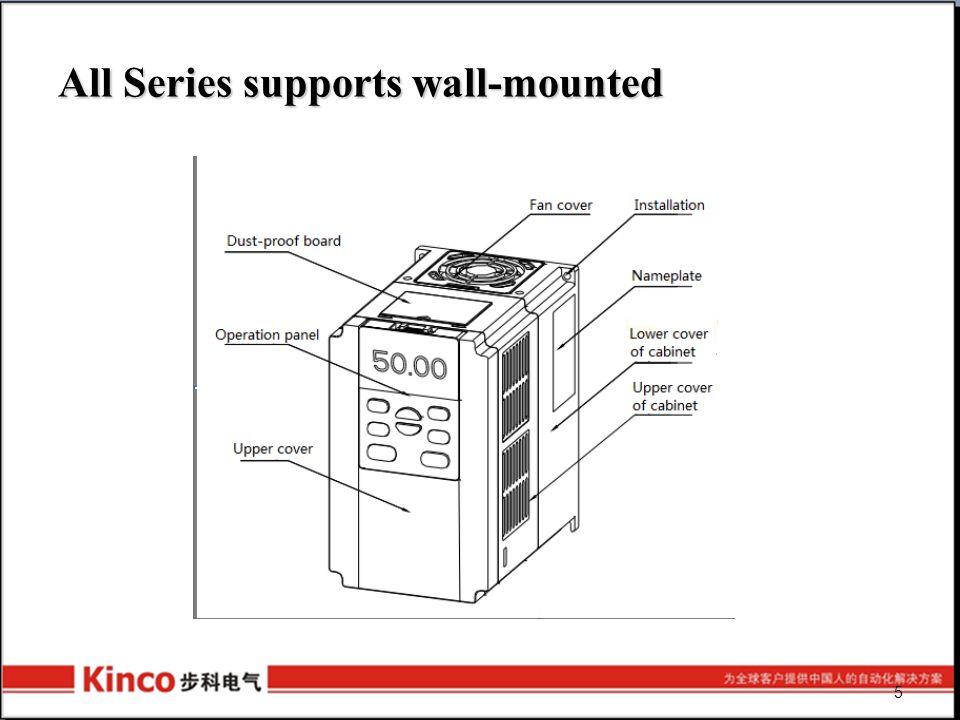 Hardware Configuration(FV) 7 digital inputs ( 1 high speed pulse input )。 7 digital inputs ( 1 high speed pulse input )。 3 analog inputs ( -10~10V ; 4~20mA )。 3 analog inputs ( -10~10V ; 4~20mA )。 2 digital ouputs 。 2 digital ouputs 。 1 relay output 1 relay output 6