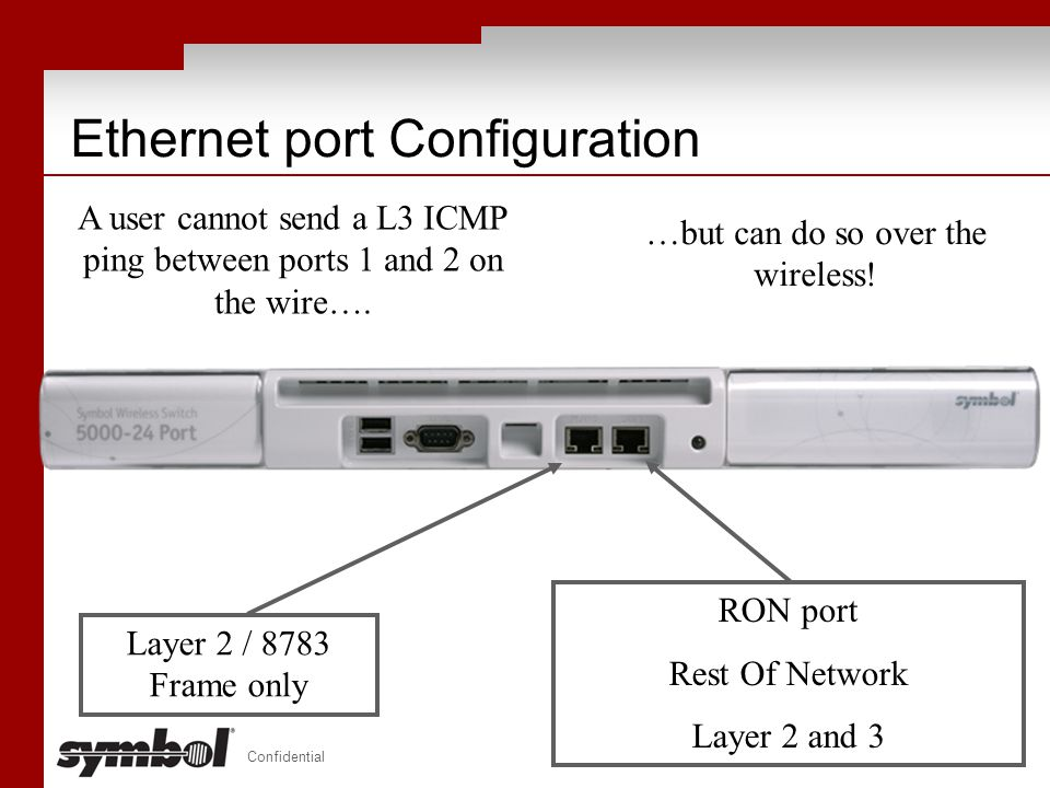 Confidential Schematic of the WS-5000 Solution  A wired network, separated by routers Router ARouter B WAN Ether-Switch A Ether-Switch B Network B - 10.92.25.X Network A - 10.93.10.X 10.93.10.10