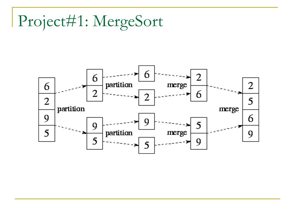 Project#1: MergeSort