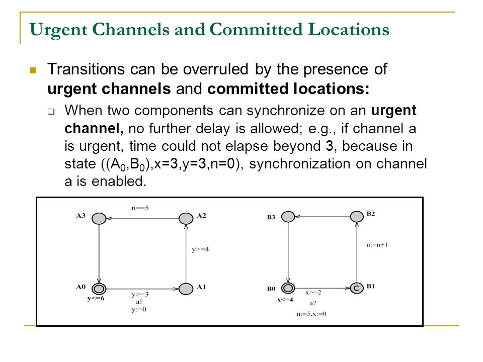 Urgent Channels and Committed Locations Transitions can be overruled by the presence of urgent channels and committed locations:  When two components