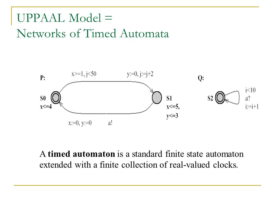 UPPAAL Model = Networks of Timed Automata A timed automaton is a standard finite state automaton extended with a finite collection of real-valued cloc