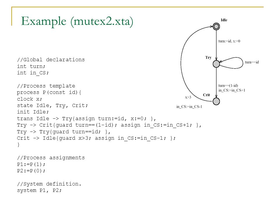 Example (mutex2.xta) //Global declarations int turn; int in_CS; //Process template process P(const id){ clock x; state Idle, Try, Crit; init Idle; tra