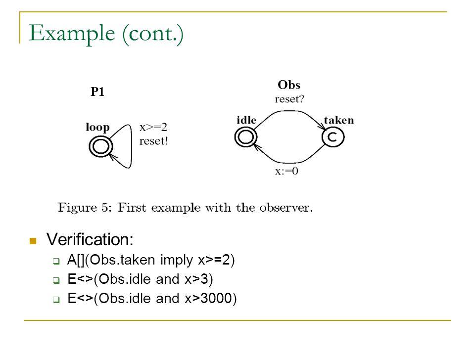 Verification:  A[](Obs.taken imply x>=2)  E<>(Obs.idle and x>3)  E<>(Obs.idle and x>3000) P1 Obs