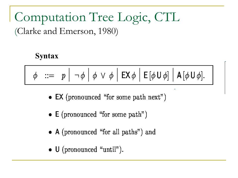 Computation Tree Logic, CTL (Clarke and Emerson, 1980) Syntax