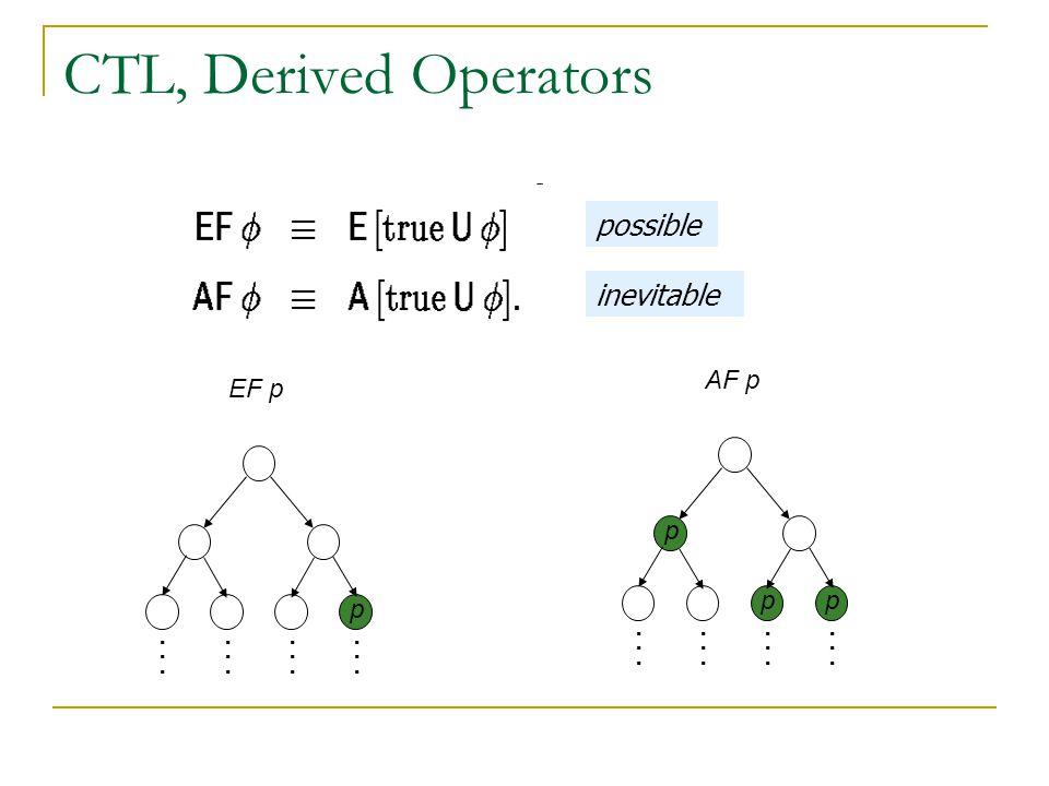 CTL, Derived Operators... p pp AF p... p EF p possible inevitable