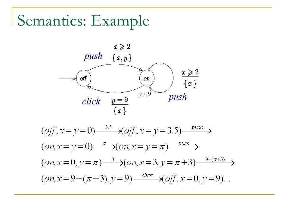 Semantics: Example push click