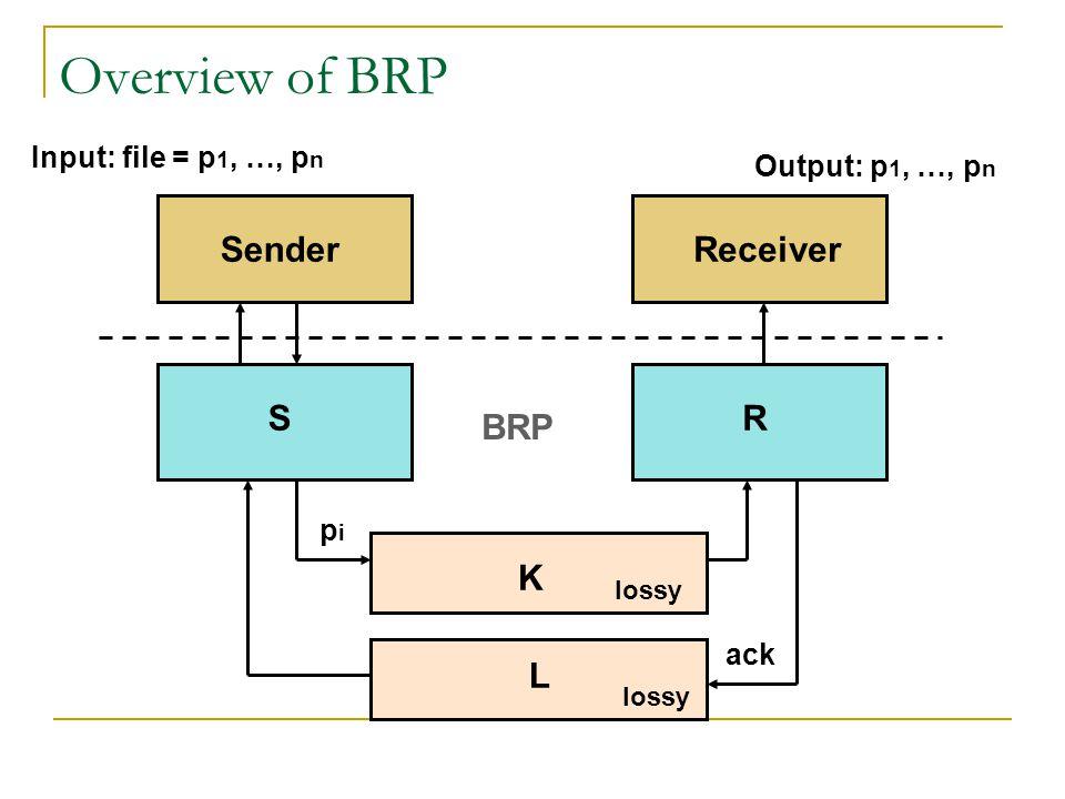 Overview of BRP SenderReceiver SR K L Input: file = p 1, …, p n lossy Output: p 1, …, p n BRP pipi ack