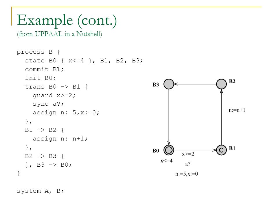 Example (cont.) (from UPPAAL in a Nutshell) process B { state B0 { x<=4 }, B1, B2, B3; commit B1; init B0; trans B0 -> B1 { guard x>=2; sync a?; assig