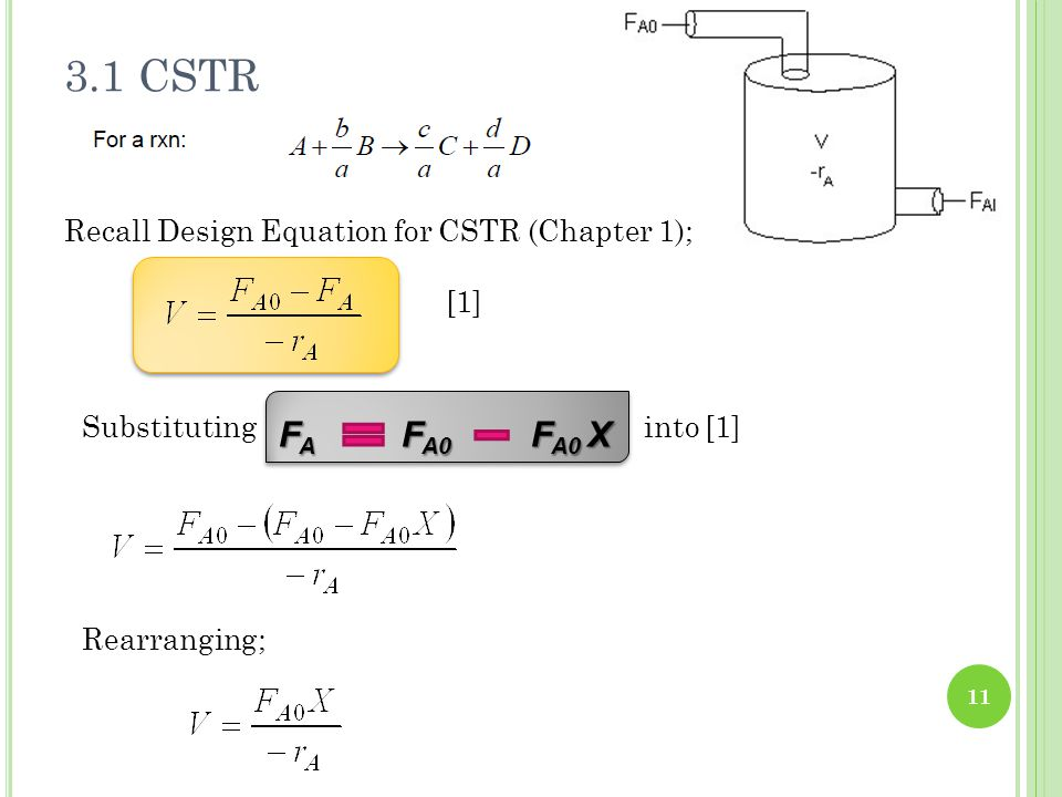 3.1 CSTR 11 Recall Design Equation for CSTR (Chapter 1); [1] Substituting into [1] Rearranging; F A F A0 F A0 X F A F A0 F A0 X