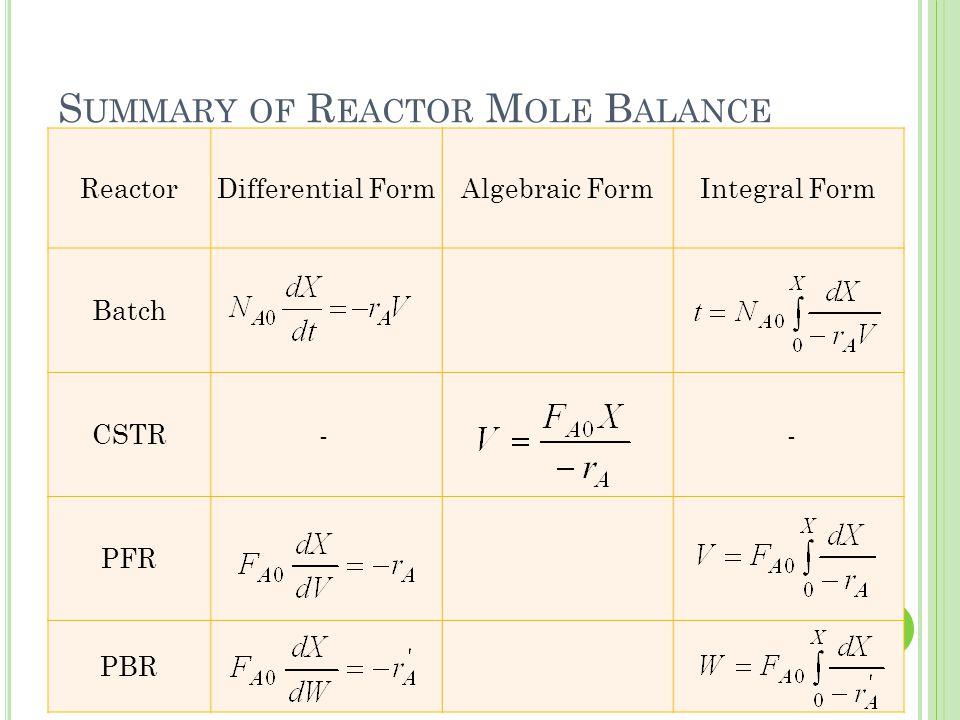 S UMMARY OF R EACTOR M OLE B ALANCE ReactorDifferential FormAlgebraic FormIntegral Form Batch CSTR- - PFR PBR
