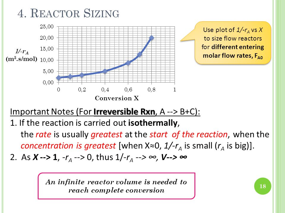 18 4. R EACTOR S IZING Use plot of 1/-r A vs X to size flow reactors for different entering molar flow rates, F A0 Irreversible Rxn Important Notes (F