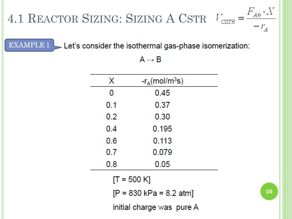 EXAMPLE 1 20 4.1 R EACTOR S IZING : S IZING A C STR