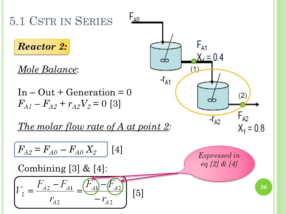 5.1 C STR IN S ERIES 36 (1) (2) [5] Expressed in eq [2] & [4] Reactor 2: Mole Balance : In – Out + Generation = 0 F A1 – F A2 + r A2 V 2 = 0 [3] The m